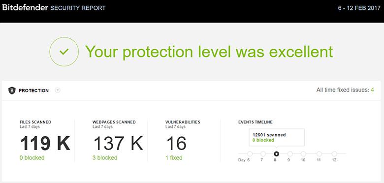 security-report