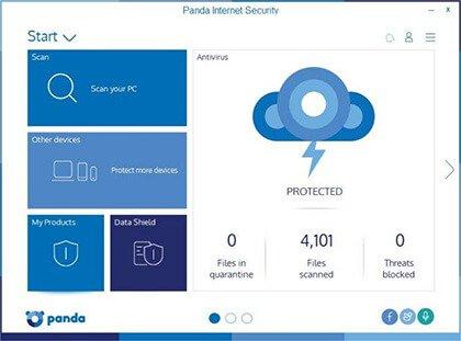 panda-internet-security